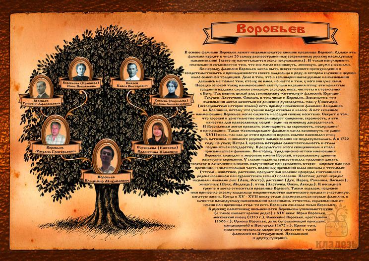 6. Родословное древо