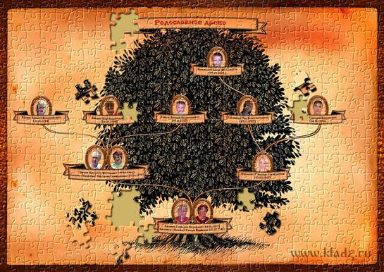 Пазл родословное древо